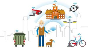 Bra (CN), Presentazione Smart City